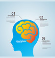 brain and creative concept vector image