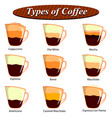 full collection different type coffee vector image vector image