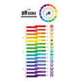 ph scale universal indicator ph color chart vector image