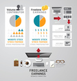 Infographic business freelance flat lay idea conce vector image vector image
