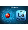 Symbol and electron number for Lanthanum vector image vector image