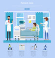 patient care description vector image