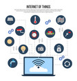 internet of things technology vector image vector image