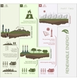 Plan infographics circuit renewable green energy vector image vector image