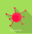 chlamydia icon flat style vector image vector image