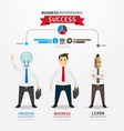 concept successful businessman cartoon infograp vector image vector image