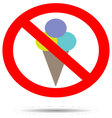 Ban ice cream sign vector image