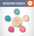process chart infographic vector image
