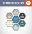 process chart infographic vector image vector image