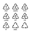 set of plastic recycling symbols vector image