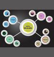 Infographic template with motif pdca