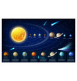 infographic map galaxy solar system planets vector image vector image