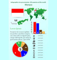 monaco infographics for presentation all vector image