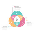 money infographics design vector image vector image