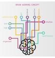 Brain working concept vector image