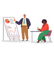 man and woman working in office presentation with vector image vector image