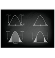 Normal Distribution Chart or Gaussian Bell Curve vector image vector image