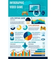 Video Game Infographics vector image vector image