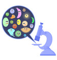 set of different cartoon microbes pandemic vector image