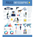 police infographic for crime law justice design vector image vector image