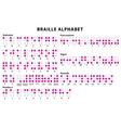 Braille alphabet system vector image