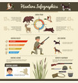 hunting infographic template vector image vector image
