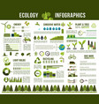 ecology conservation infographics template vector image vector image