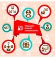 infographic concept communication vector image