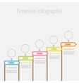 Arrow Flag on wooden sticks Timeline Infographic vector image