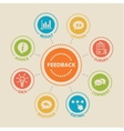 FEEDBACK Concept with icons vector image vector image