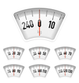 Bathroom scales dial vector | Price: 1 Credit (USD $1)