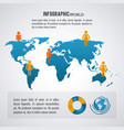 earth world infographic population vector image vector image
