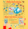 online food delivery line art poster vector image vector image