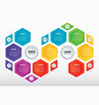 business presentation concept with 9 parts vector image vector image