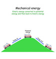 car and mechanical energy kinetic energy vector image vector image