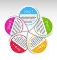 Step one to five diagram in sticker style vector image vector image