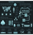 water consumption infographic with diagrams vector image vector image
