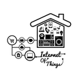 house internet of things design vector image