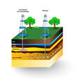 Shale gas vector image vector image