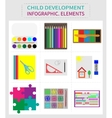 Set of elements for childrens development