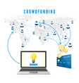 crowdfunding concept idea is share in network vector image vector image