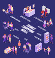 family shopping isometric flowchart vector image vector image