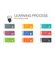learning process infographic 10 option line vector image