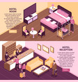 colored isometric hotel banner set vector image