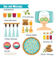 spa and massage infographic vector image vector image