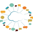 communication cloud with speech bubbles vector image vector image