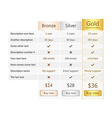 Pricing table with bronze silver and gold plan vector image vector image
