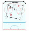 Hockey tactics vector image
