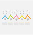 five step timeline infographic dash line round vector image vector image
