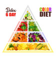 vegetarian color diet food pyramid vector image vector image